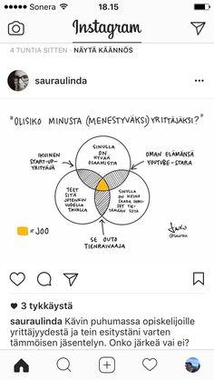 Yrittäjyys by Linda Saukko-Rauta Map, Words, Instagram, Location Map, Maps, Horse