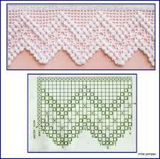Resultado de imagem para barra toalha croche geometrico