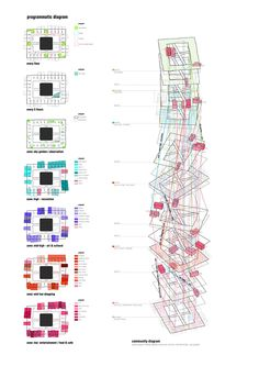 Unit Fusion Housing Project by Y Design Office / Programmatic diagram and community diagram