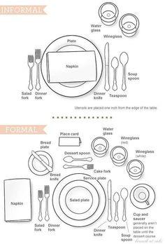 Informal & Formal place settings :: How to Set a Dining Table w/ Girl - Lisa M. Smith - Interior Design Factory, Ltd. Proper way to set a table. Dresser La Table, Dining Etiquette, Etiquette Dinner, Table Setting Etiquette, Etiquette And Manners, Wedding Etiquette, Dessert Spoons, Dessert Plates, Budget Planer