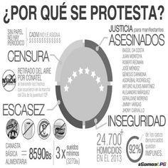 ¿POR QUÉ SE PROTESTA? #LPG #Venezuela #SOSVenezuela #PrayForVenezuela #ResistenciaVzla