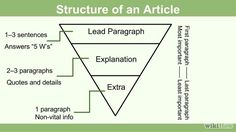 Structure of a Newspaper Article …