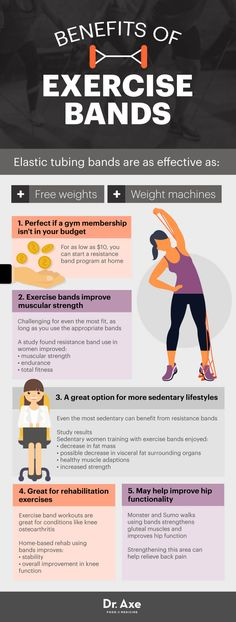 Exercise Bands for Strength, Rehabilitation and Arthritis-Friendly Workouts