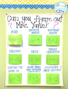 "How to Make a Reusable, Interactive, ""Math About Me"" Anchor Chart... Perfect for Meet the Teacher or Open House during your back-to-school season!"
