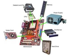 How to Build a Computer? It's quite easy if you know the right steps that you have to do. Ever try to build your own computer? If not, here are steps to guide you to build your own computer Kaitoula Tou Rodolfou Maslarova Computer Virus, Computer Set, Computer Basics, Computer Technology, Computer Science, Computer Programming, Laptop Repair, Computer Repair, Petit Camping Car