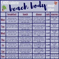 keto meal plan Calorie Beach Body Meal Plan & Grocery list for one week! Totally gluten-free and complete with calorie and macro information, as well as step-by-step and day-by-day 21 Day Fix Meal Plan, Keto Meal Plan, Diet Meal Plans, Easy Diet Plan, 150 Calorie Snacks, 400 Calorie Meals, Macros, Beach Body Diet, 21 Day Beach Body