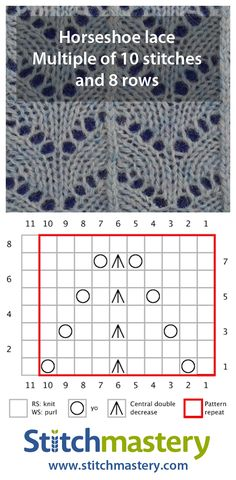 Get creative with lace knitting stitches. – Awesome Knitting Ideas and Newest Knitting Models Lace Knitting Stitches, Lace Knitting Patterns, Knitting Charts, Lace Patterns, Easy Knitting, Knitting Socks, Crochet Pattern, Stitch Patterns, Knit Crochet