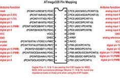 arduinocircuit_fig12.jpg (600×393)