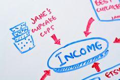 How to Create Multiple Income Streams -- via wikiHow.com
