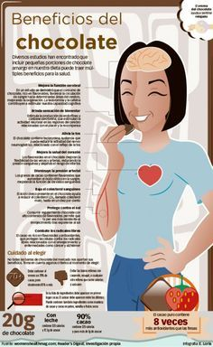 Beneficios de consumir chocolate oscuro, como todo, con moderación. We Love :) Nos encanta :)