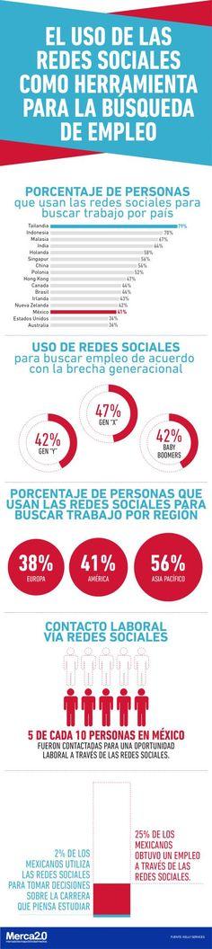 Redes Sociales en la búsqueda de #empleo #infografia
