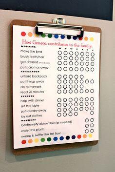 Sour Jones | Contribution Chart (chores for kids)