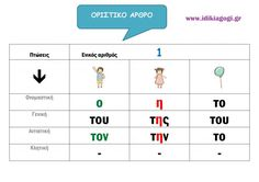 Document-page-001 (1) Learn Greek, Greek Language, Class Decoration, Home Schooling, School Hacks, Happy Kids, Special Education, Learning Activities, Grammar