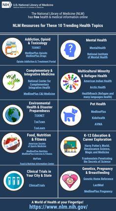 college health topics