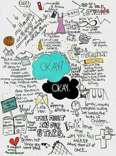 The Fault in Our Stars - John Green ✍