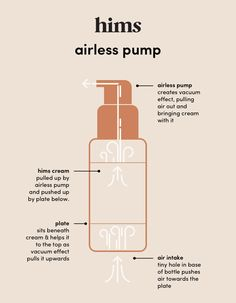 bookmark this infographic to learn how to properly use an airless pump bottle for your skincare products and what the benefits of a package design like this are. bookmark this infographic to learn how to properly use an airless pump Food Packaging Design, Bottle Packaging, Packaging Design Inspiration, Coffee Packaging, Skincare Packaging, Cosmetic Packaging, What Is An Infographic, Instructional Design, Photoshop Design