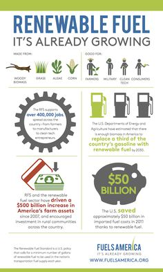 Curious about the benefits of #ethanol? Check out this great resource to see why #renewablefuel matters: http://www.fuelsamerica.org/pages/index-redesign/why-renewable-fuel-matters #RFS14