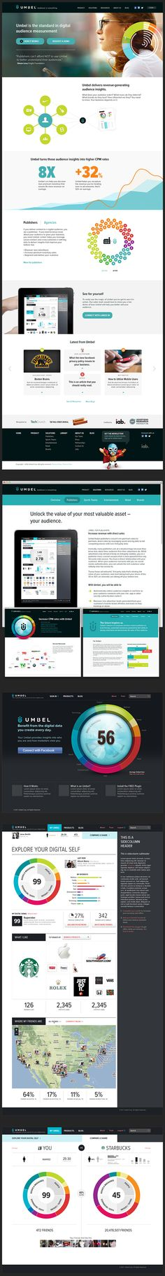 Lightly populated rows of content and colourful visuals help the homepage pop. The subpages are subsequently way to busy and disorganized. more on http://themeforest.net/?ref=Vision7Studio