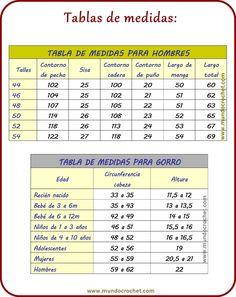 Tabla de medidas tejidos/tabla de medidas crochet/tabla de medidas ganchillo/tabla de medidas prendas