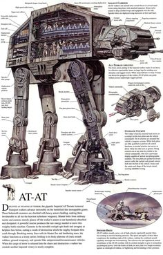 Como es un AT-AT #StaeWars por dentro (pinned by @pascualparicio)