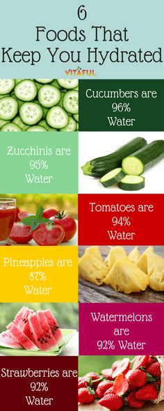 Along with drinking water, you can also boost your H2O consumption from the foods you eat. A lot of fresh fruits and vegetables have an extremely high water content, helping with hydration.