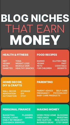 How To Get Money, Earn Money, Digital Marketing Quotes, Social Media Marketing Business, Marketing Ideas, Budgeting Finances, Budgeting Tips, Blog Writing, Online Jobs