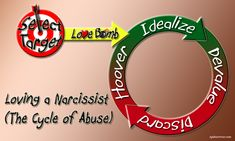 I Loved A Lie – Surviving Narcissistic Abuse