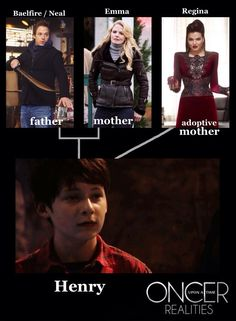 It gets even more confusing here. Where technically Regina is Henry's great-step-grandmother, not just mom.