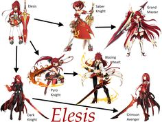 Elesis classes