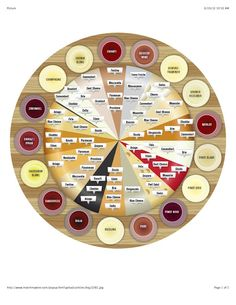 Most of us know as much about cheese and wine pairing as we know about the Large Hadron Collider.) If I was in a relationship with cheese-and-wine-pairing, I would. Wine Cheese Pairing, Wine And Cheese Party, Cheese Pairings, Wine Tasting Party, Wine Parties, Wine Pairings, Food Pairing, Red Wine Cheese, Parties Food