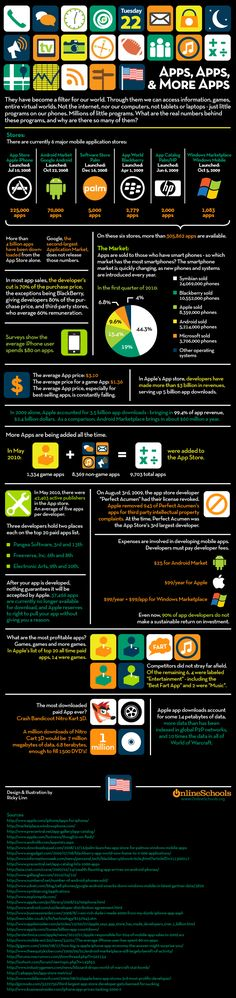 Major App Stores Compared Infographic