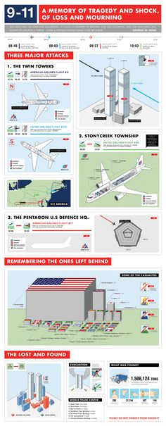 9-11 Infographic by Louis Meeus, via Behance