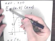 Решение заданий С5 ЕГЭ по математике. Задание В4 по математике. Все типы задач. Подготовка к ЕГЭ. Задача с параметром. Задание С5 С5 по математике. Досрочный ЕГЭ 2015.