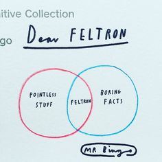 Nailed it. Thanks @mr_bingstagram for the takedown venn-diagram in my copy of Hate Mail. by feltron