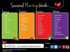 A Fresh Legacy Seasonal Planting Guide