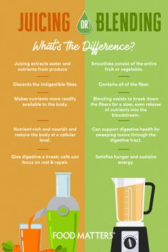 Juicing Vs Smoothies, Cold Press Juicer, Eating Alone, Digestion Process, Food Combining, Starchy Foods, Getting Hungry, Wellness Programs, Fruits And Veggies