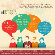 Inteligencia empresarial para #Startups