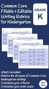 Common Core Writing Rubrics - Fillable & Editable - Kindergarten
