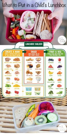 Packing a lunchbox doesnt need to be a chore! Check those simple steps to put together a healthy nutritionally balanced lunchbox for your child that is full of flavours wholesome ingredients fruit and vegetables so they are focused bursting with ener Kids Packed Lunch, Healthy Packed Lunches, Kids Lunch For School, Healthy School Lunches, Kids Lunch Box Ideas Schools, Healthy Lunchbox Ideas, Lunch Ideas For Toddlers, Preschool Lunch Ideas, Simple Lunch Ideas