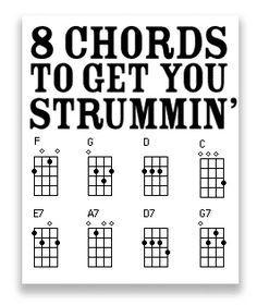 10 Best Music Chord Posters, Guitar, Mandolin, Ukulele