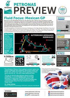 Petronas Fluid Focus of the Mexican Grand Prix