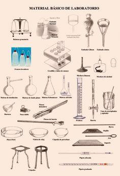 Instrumentos del Laboratorio