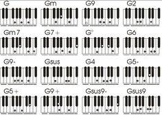 https://www.youtube.com/aulas/completas/pianoeteclado   Percebemos que há uma procura grande de figuras de acordes, vou colocar a dis...