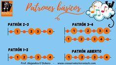 Patrones de dedos para tocar violín Musical, Comics, Conservatory, Patterns, Fingers, Cartoons, Comic, Comics And Cartoons, Comic Books