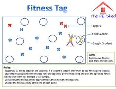 42 ideas gym games for kids elementary pe fun for 2019 Fitness Games For Kids, Gym Games For Kids, Sports Activities For Kids, Pe Activities, Kids Fitness, Kids Fun, Fun Games, Kids Camp, Group Games