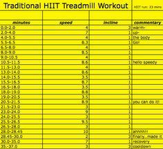 HIIT Treadmill Workout -blast fat in 23 minutes