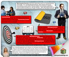 """Werbegeschenke – eine tolle Alternative zu Werbespots! - Werbegeschenke sind eine tolle Alternative zu """"normaler"""" Werbung – eine #Geschenkbox mit Ihrem Logo landet genau da, wo sie soll: in den Händen des Kunden. Diese Grafik stammt von www.packanddesign.com, dem Anbieter hochwertiger #Geschenkverpackungen"""