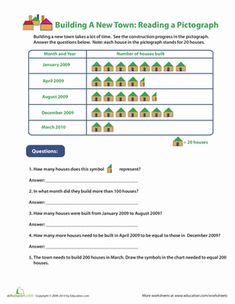 Pictograph worksheets 3rd grade - bug hunt. A pictograph where each ...