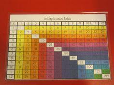 Multiplication Songs and Visual Times Table. Free printable on blog