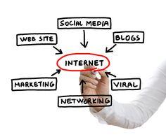 Pentingnya Membangun Daftar Nama | Informasi Usaha Bisnis